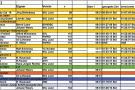 08-2021_Regattaergebnisse.jpg